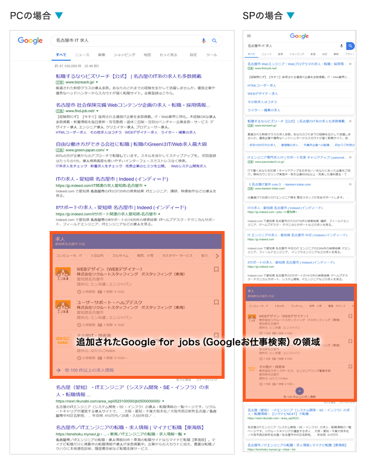 Google for jobsの表示位置